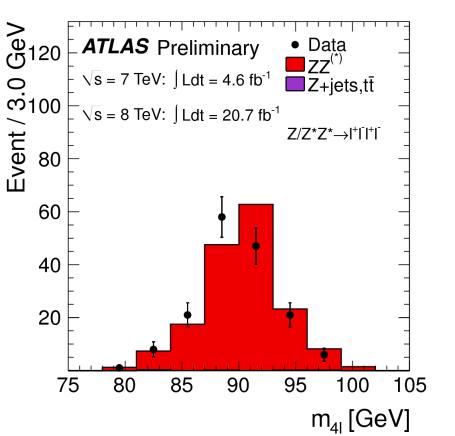 ATLAS M4L